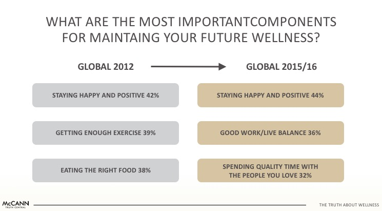 Truth-about-Wellness-2- 2