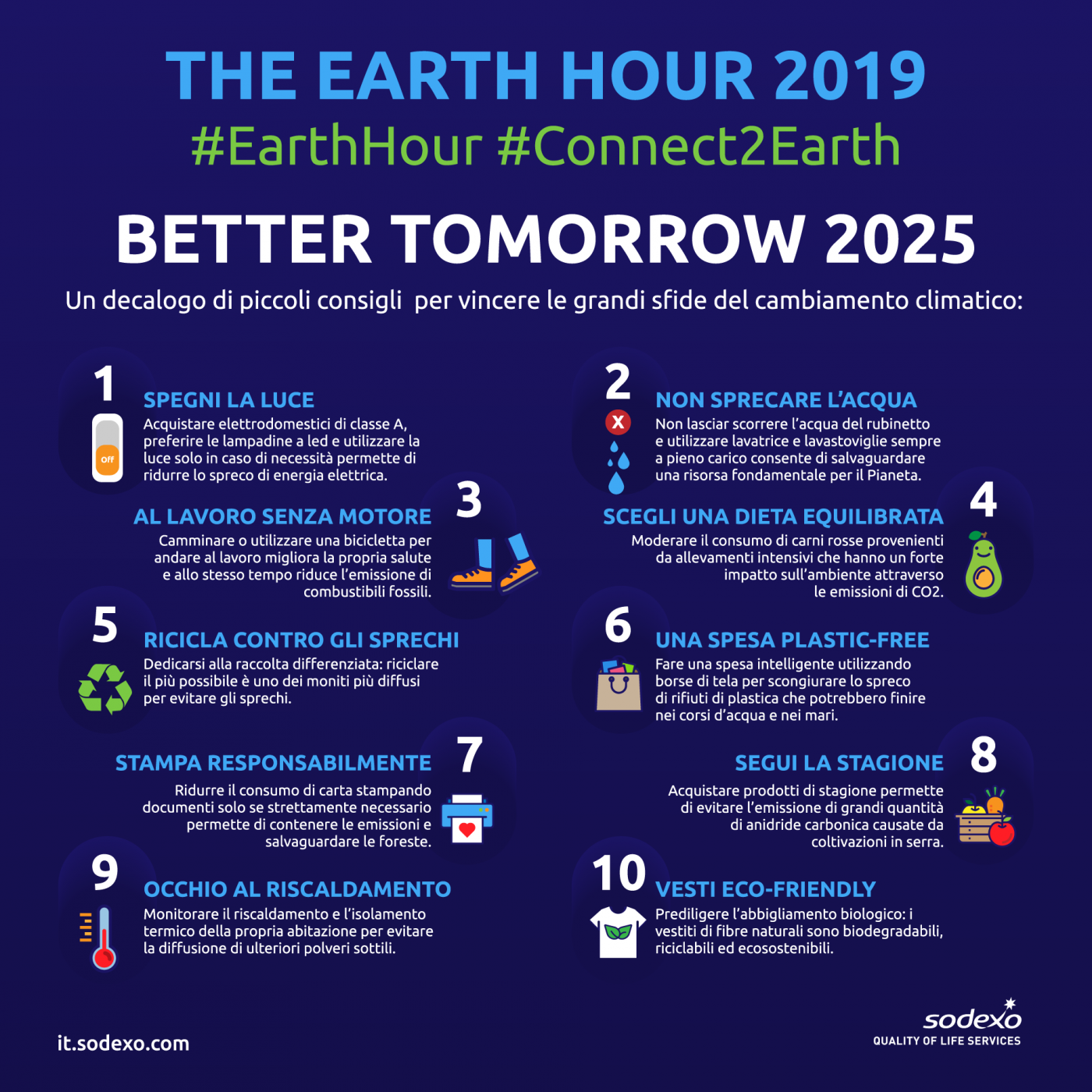 Earth Hour 2019 - Decalogo per l'ambiente