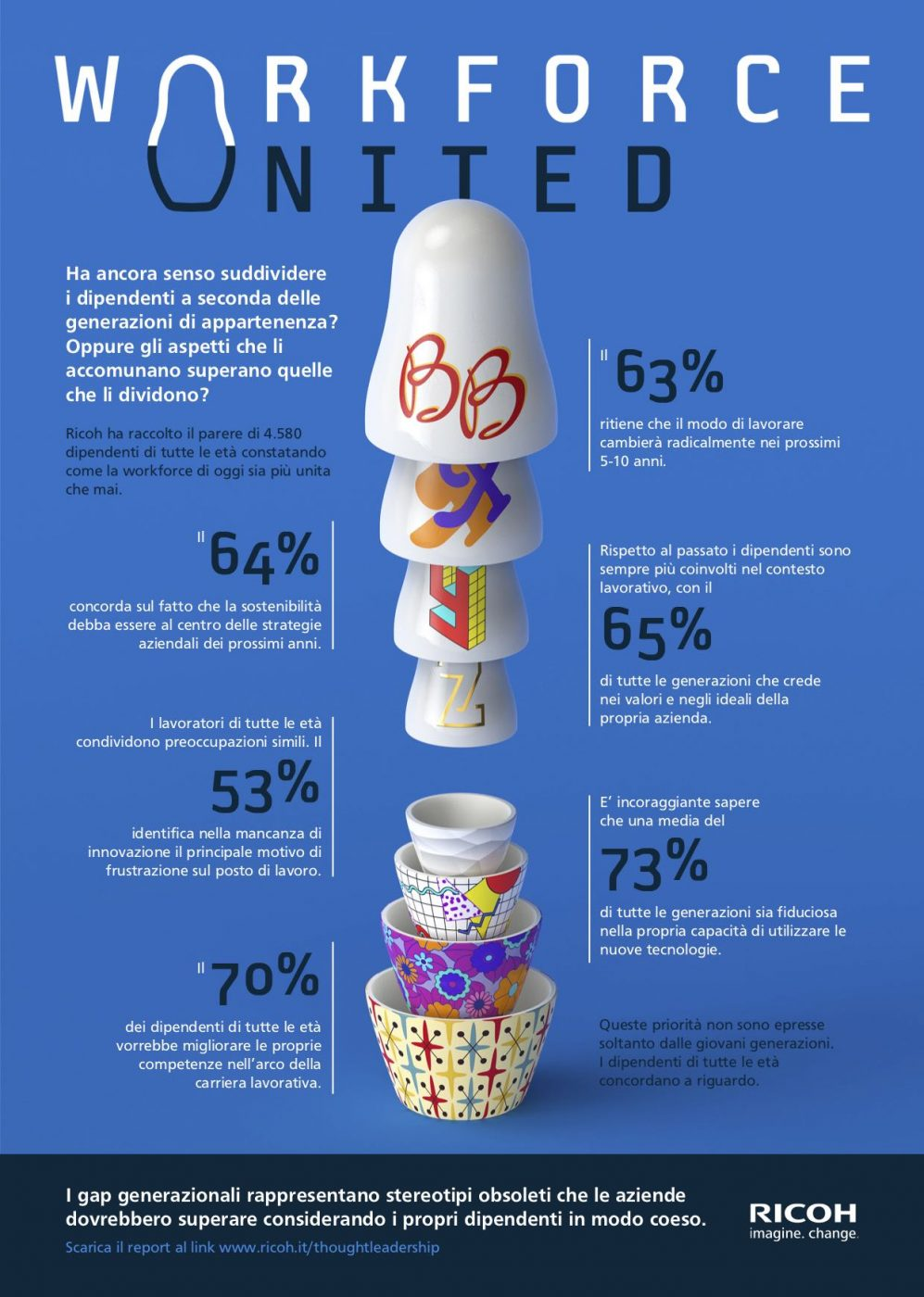 Infografica_workforce-united-Ricoh