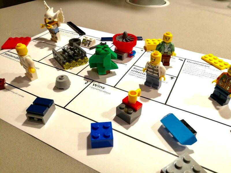 Lego e smartworking canvas